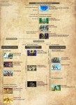 Hyrule-Historia-Timeline-translated-Graphics1.jpg